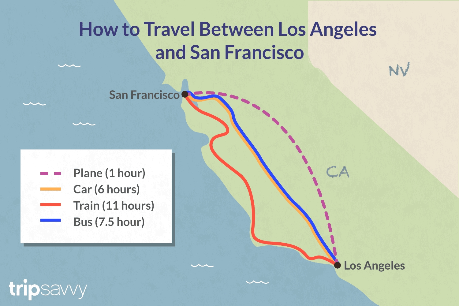 Traveling Between Los Angeles And San Francisco pertaining to Map Of Los Angeles To San Francisco