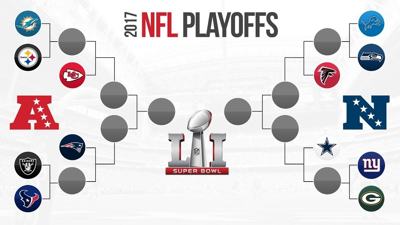 2017 Nfl Playoff Predictions! Super Bowl 51 Winner Prediction And Full  Playoff Bracket Predictions! with Nfl Super Bowl 2017