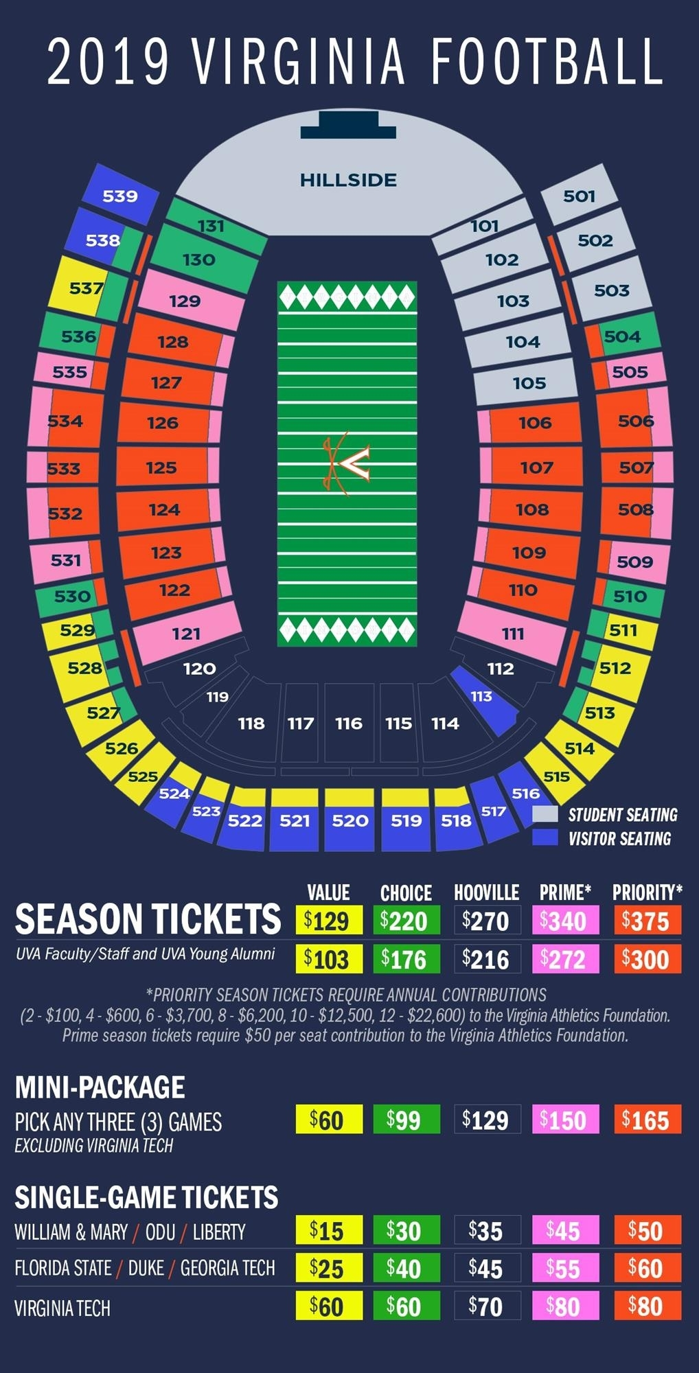 2019 Football Ticket Information - University Of Virginia inside Super Bowl Stadium 2019 Seating Chart