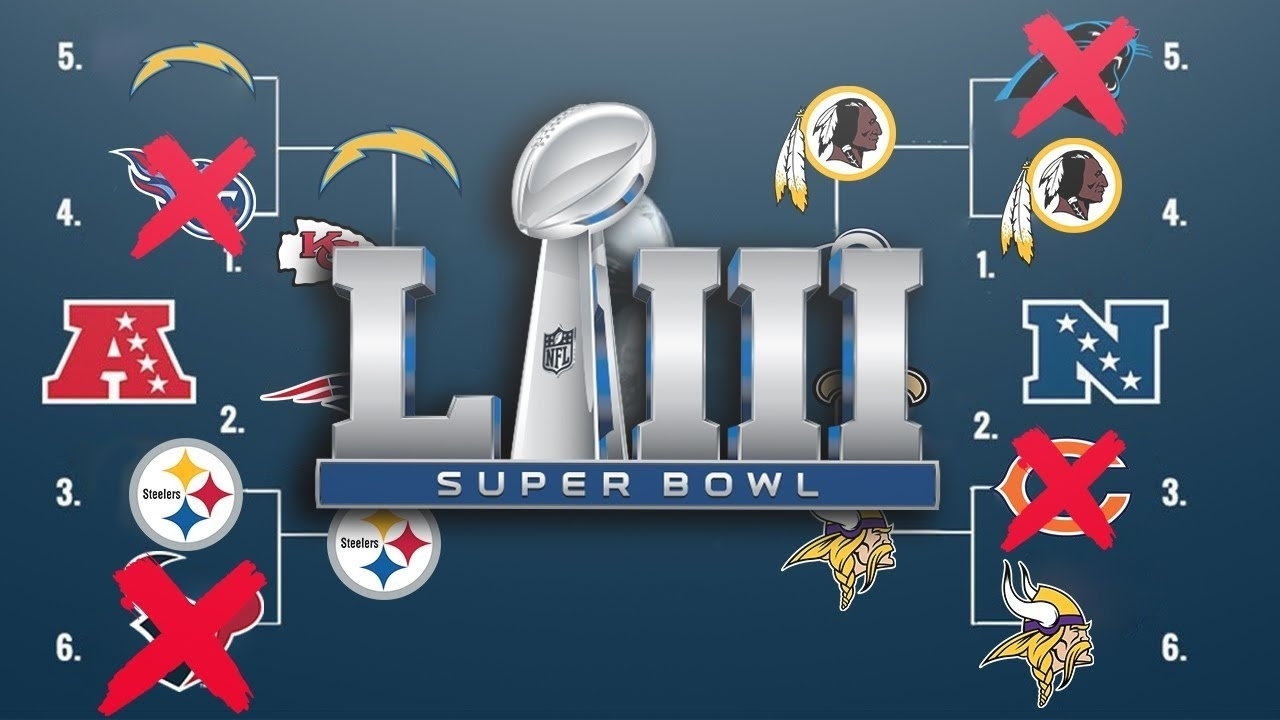 2019 Nfl Playoff Predictions!! Full Playoff Brackets! Super Bowl 53 Winner! pertaining to 2019 Nfl Super Bowl