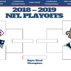 2019 Nfl Playoff Predictions! You Won't Believe The Super Bowl Matchup!  100% Correct Bracket! pertaining to Super Bowl 2019 Playoffs