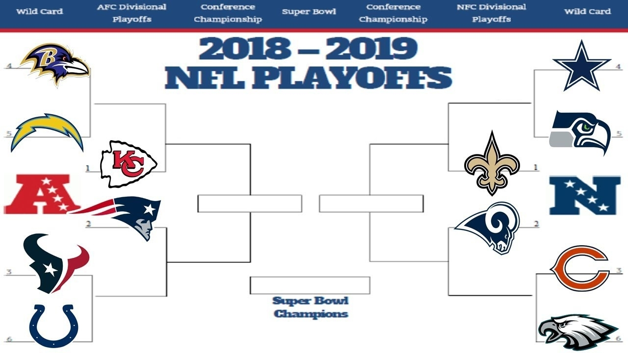 2019 Nfl Playoff Predictions! You Won't Believe The Super Bowl Matchup!  100% Correct Bracket! throughout 2019 Nfl Super Bowl