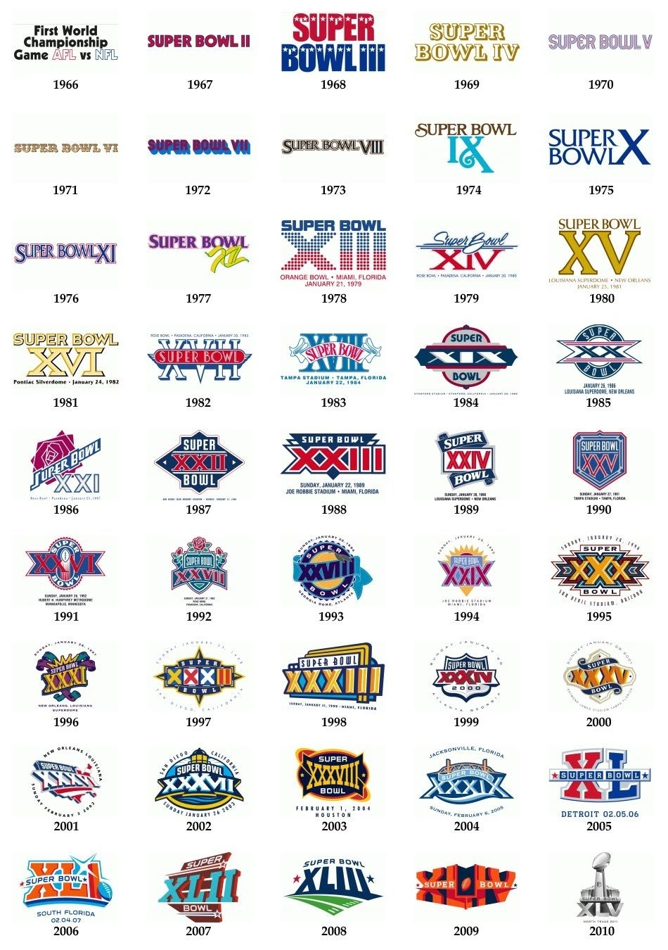 All Future Super Bowl Logos Will Have The Same Basic Layout within Super Bowl Box Layout