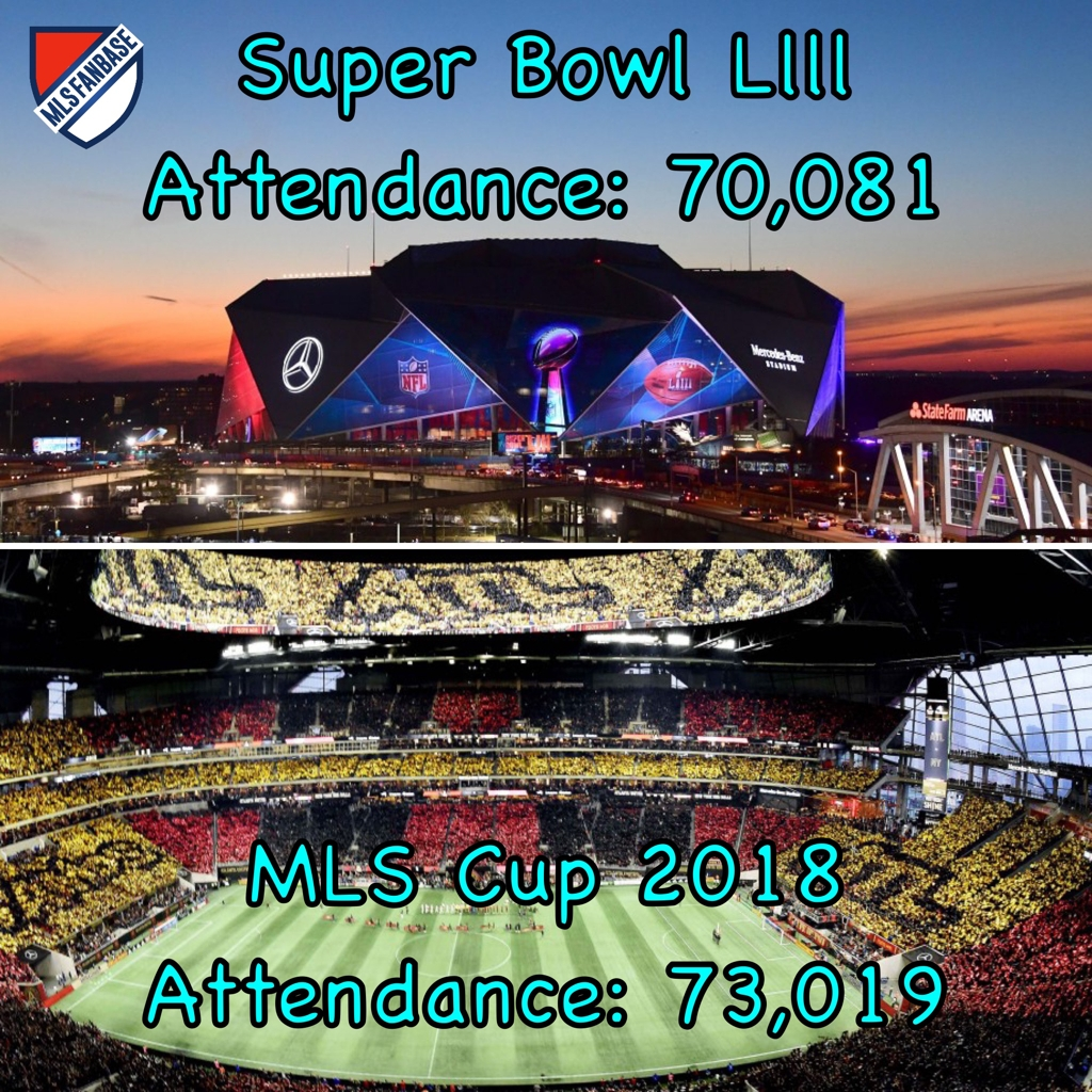 Comparing Mls Cup Final & Super Bowl Liii Attendance - Mls with Super Bowl Attendance 2018