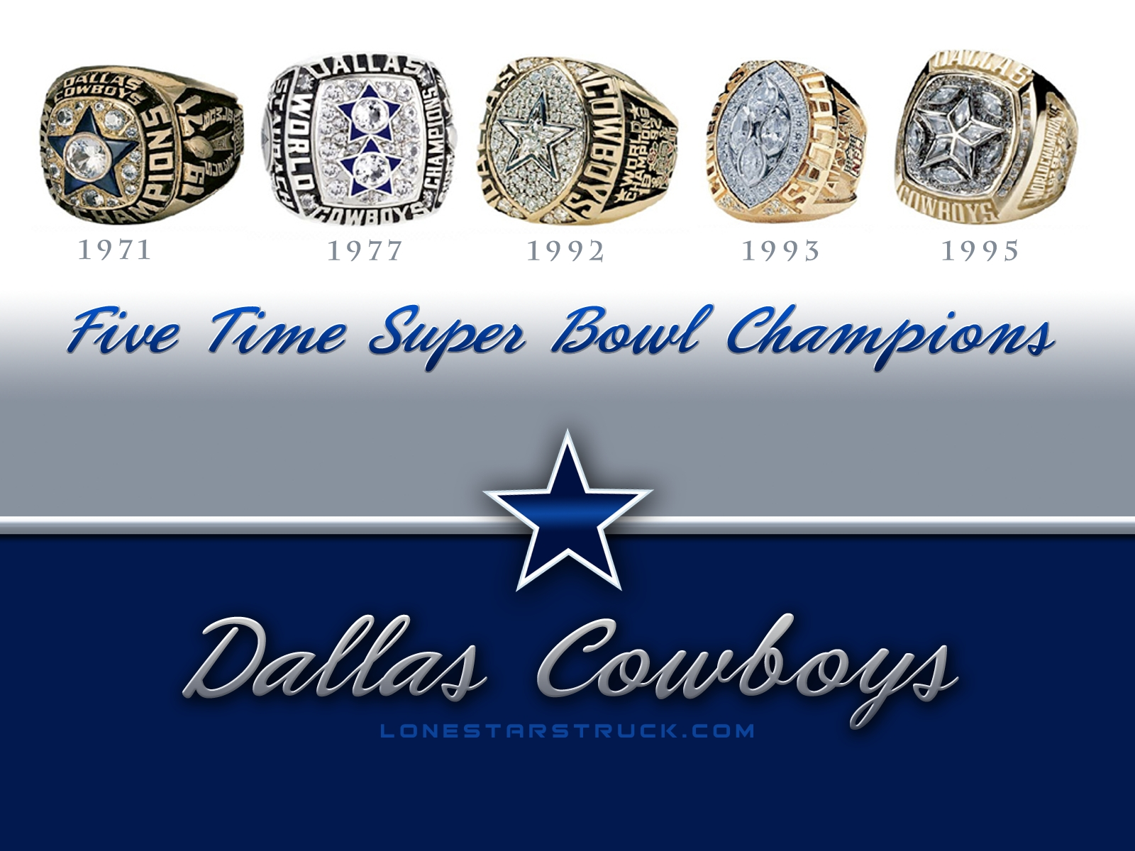 Cowboys Super Bowl Rings Pictures | Cowboys Graphic: 5X in Cowboys Last Super Bowl