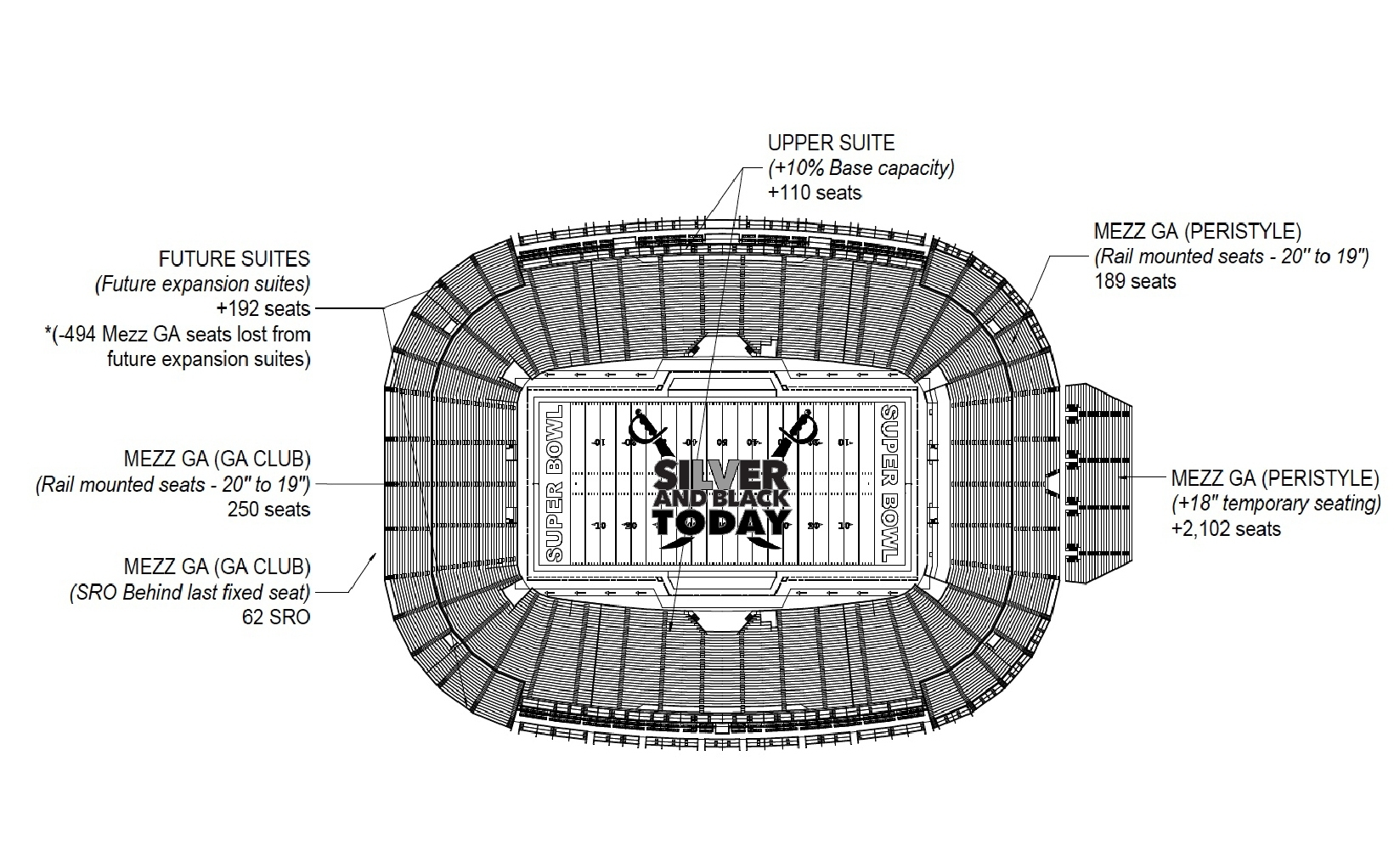 Exclusive: New Stadium Plans Reveal Super Bowl Configuration pertaining to Seating Capacity For Super Bowl