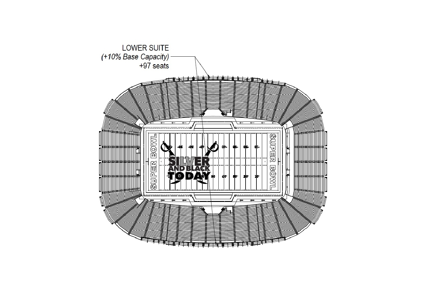 Exclusive: New Stadium Plans Reveal Super Bowl Configuration throughout Seating Capacity For Super Bowl