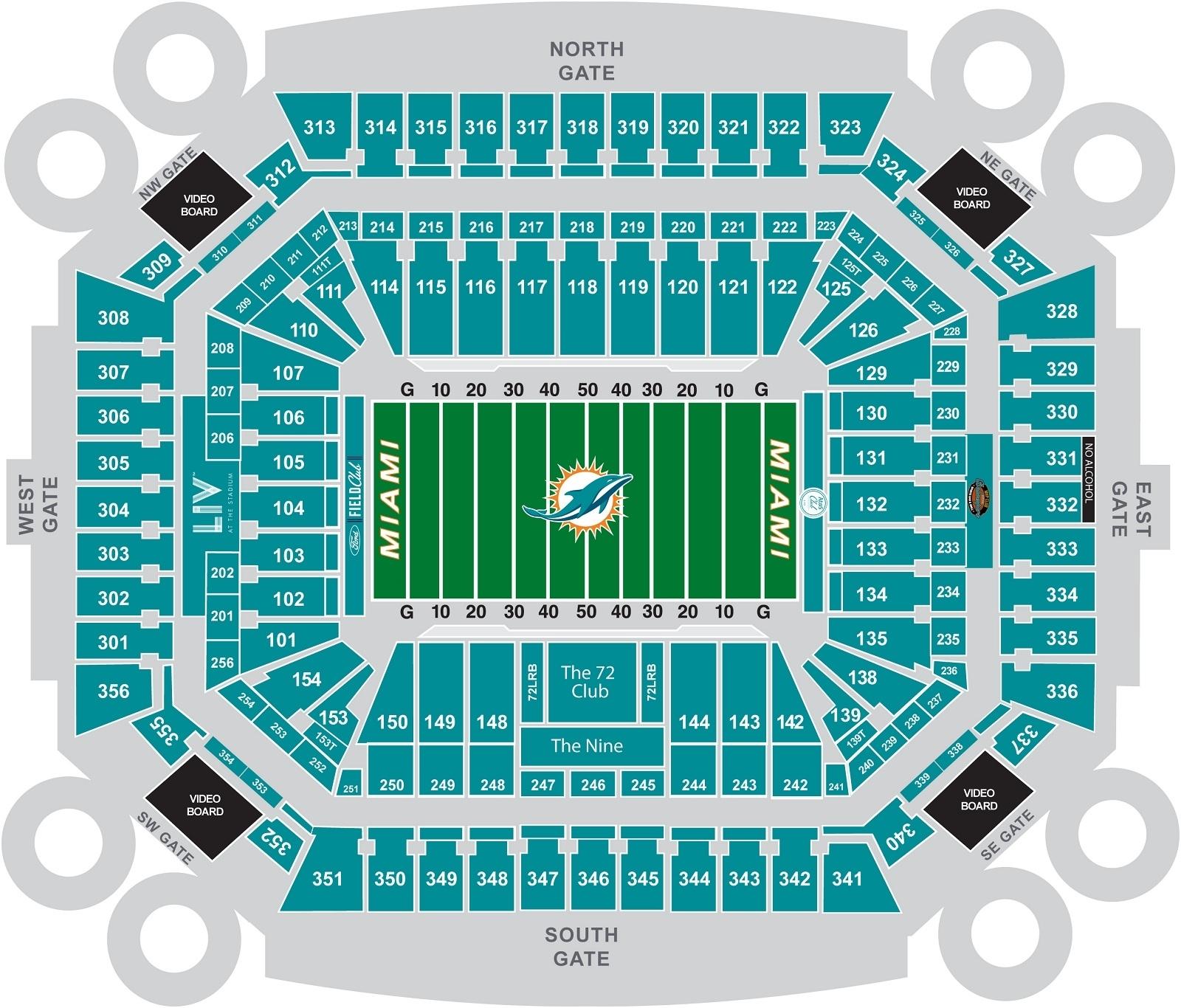 Hard Rock Stadium, Miami Dolphins Football Stadium throughout Super Bowl Stadium Address