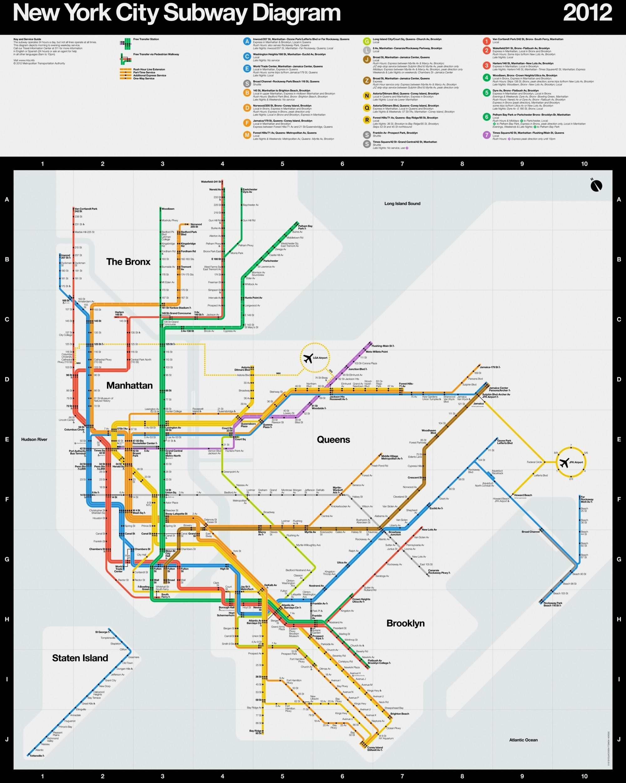 Massimo-Vignelli-New-York-City-Subway | Design Fundamentals throughout Vignelli Super Bowl Map