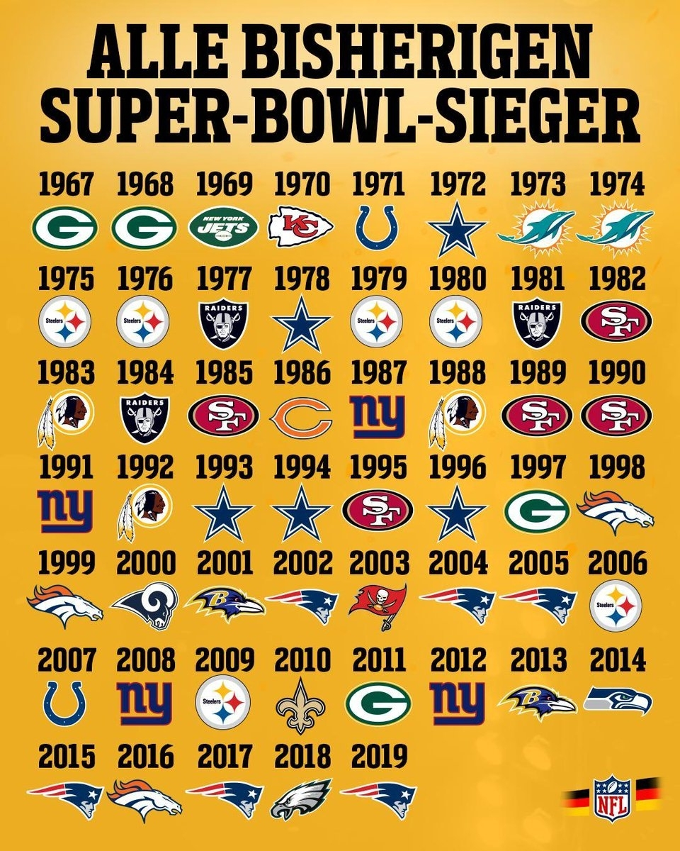 "Nfl Deutschland On Twitter: ""pittsburgh Steelers: 6️⃣ X regarding Super Bowls From 1967 To 2014"