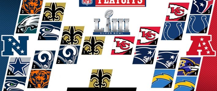 Nfl Playoff Predictions 2019: Super Bowl Liii Picks | Si for Super Bowl Prediction Map