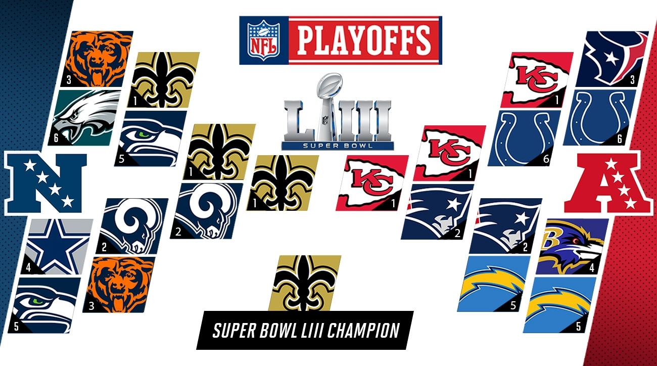 Nfl Playoff Predictions 2019: Super Bowl Liii Picks   Si for Super Bowl Prediction Map