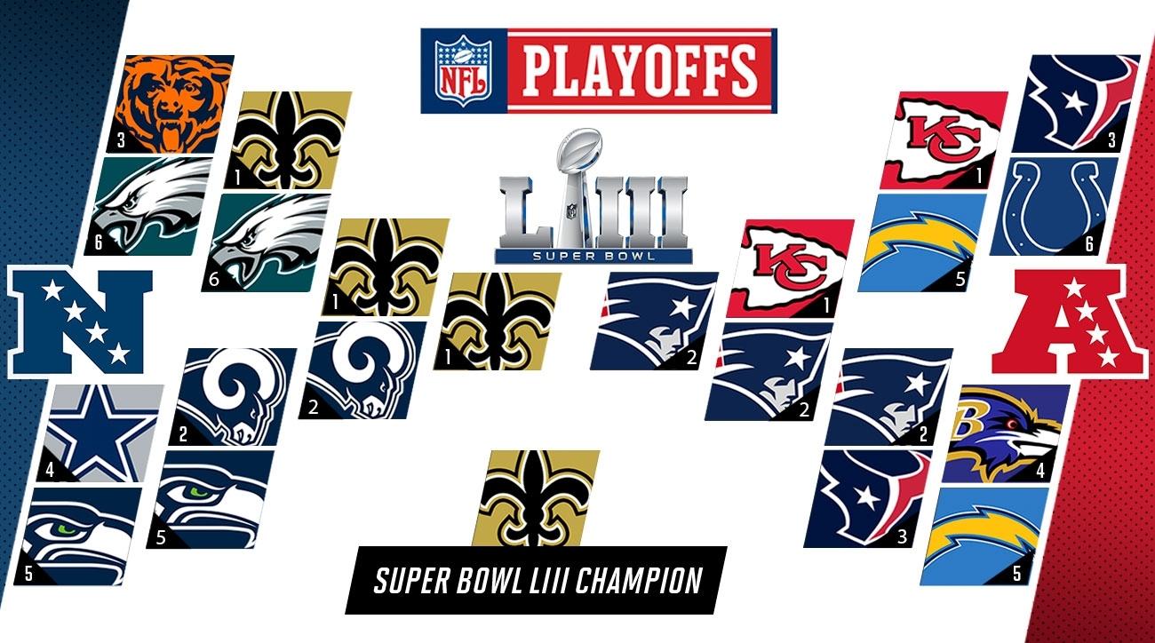 Nfl Playoff Predictions 2019: Super Bowl Liii Picks   Si in Super Bowl Prediction Map