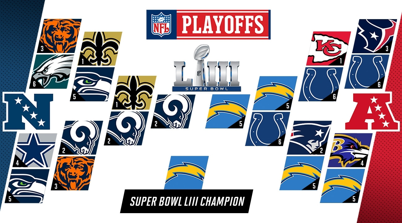 Nfl Playoff Predictions 2019: Super Bowl Liii Picks | Si with regard to Super Bowl Prediction Map