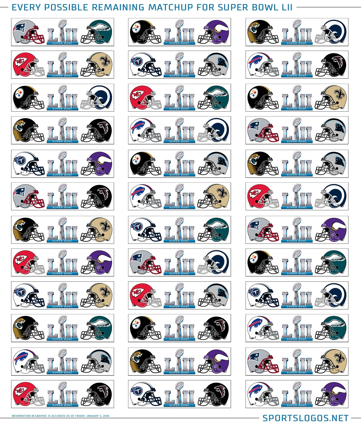 Nfl Playoffs: The Super Bowl Lii Uniform Matchups I Want intended for Super Bowls By Year