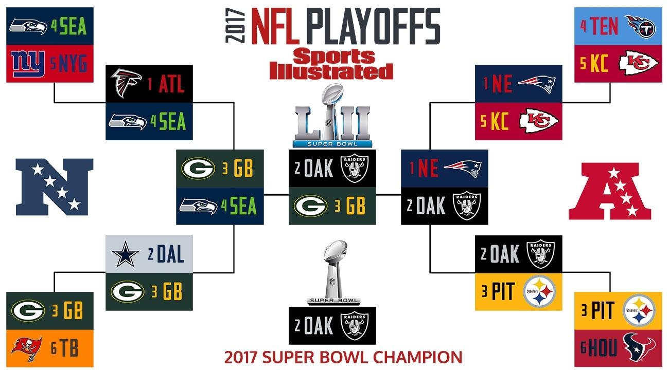 Nfl Predictions 2017: Playoff Picks, Super Bowl Lii Winner throughout Super Bowl 2019 Playoffs