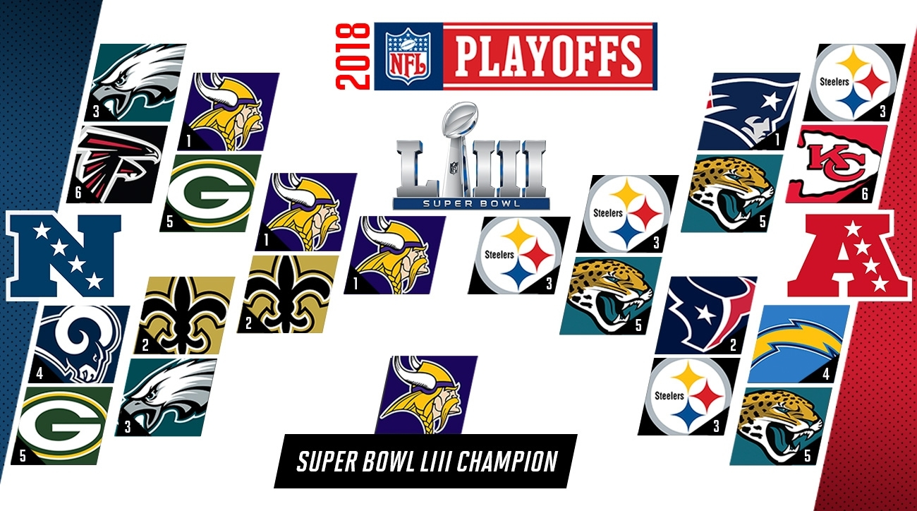 Nfl Predictions 2018: Playoffs, Super Bowl Liii, Mvp Picks intended for Last Year Super Bowl 2018