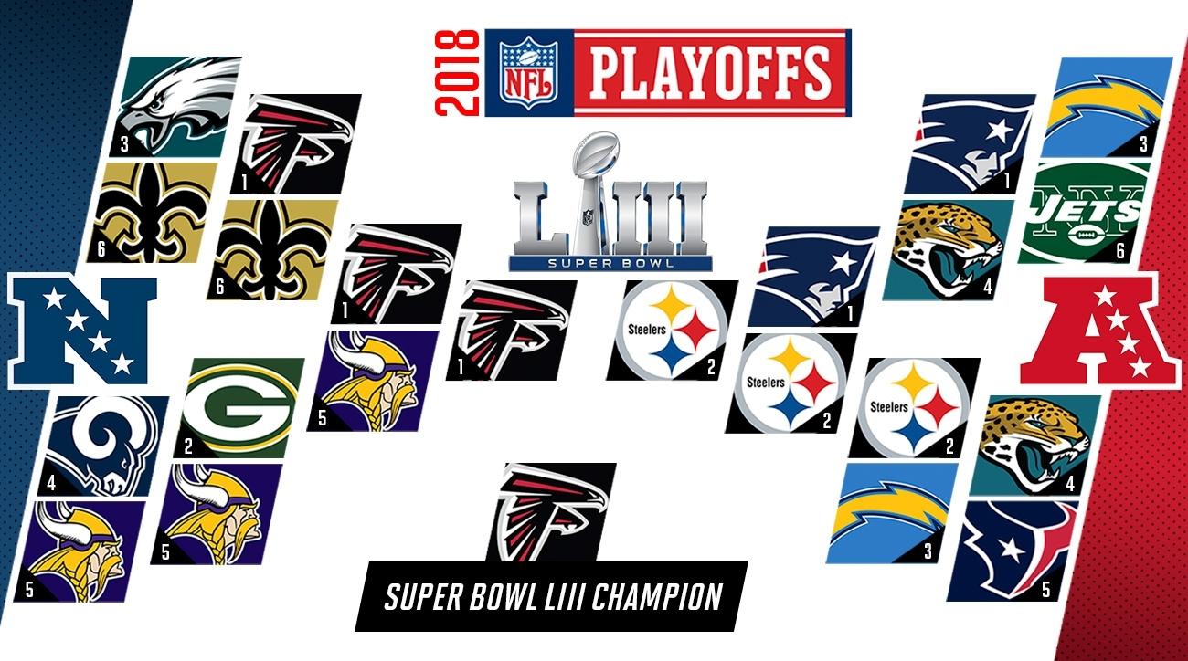 Nfl Predictions 2018: Playoffs, Super Bowl Liii, Mvp Picks pertaining to Super Bowl Prediction Map