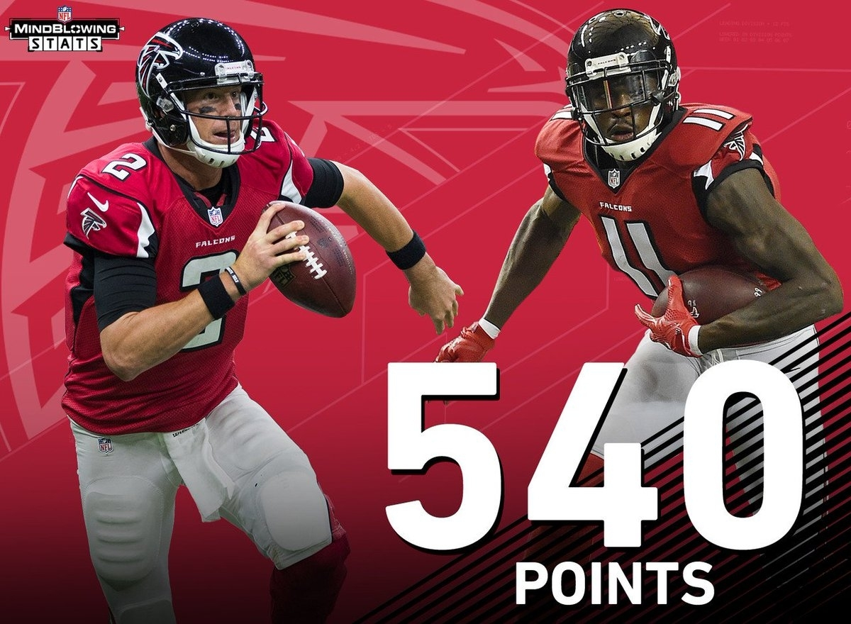 """Nfl Research On Twitter: """"falcons: Franchise-Record 540 for Highest Scoring Super Bowl"""