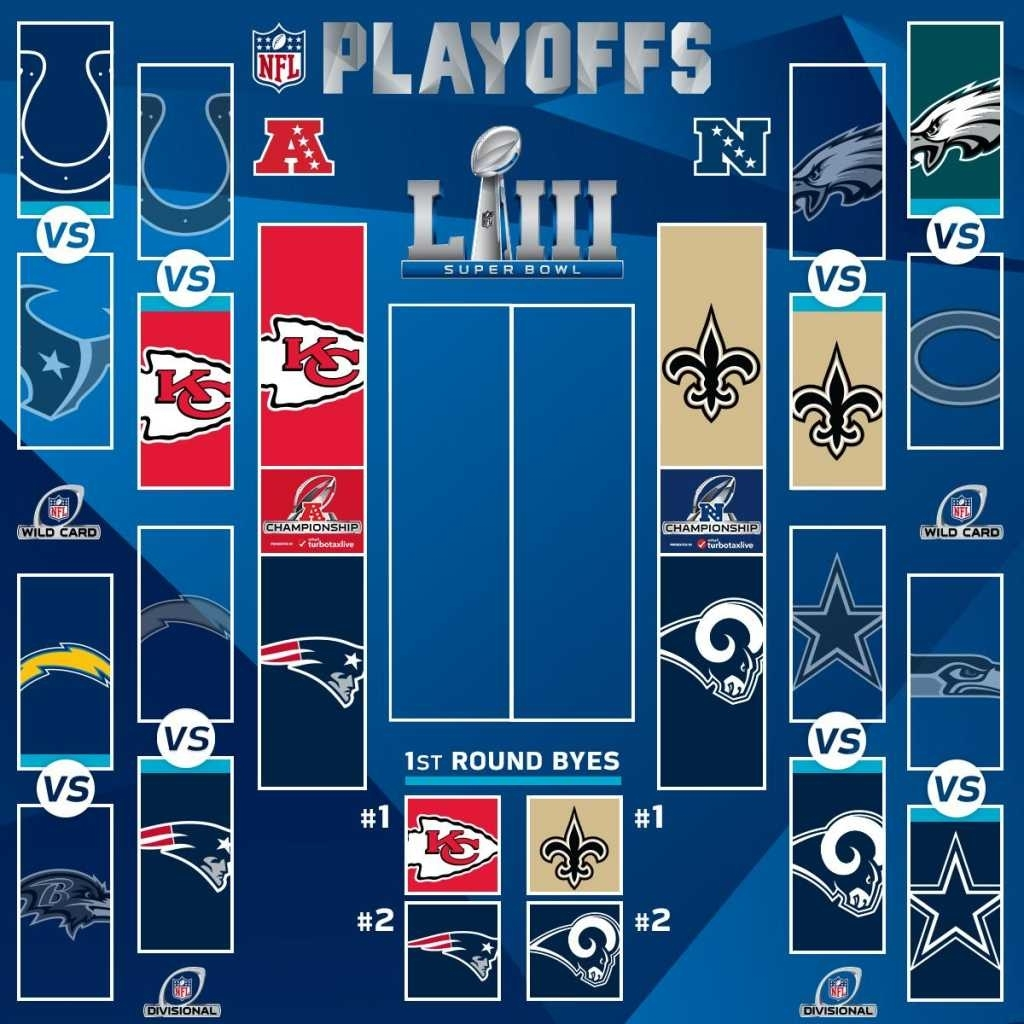 Patriots Und Saints Komplettieren Die Conference Finals in Super Bowl 2019 Playoffs