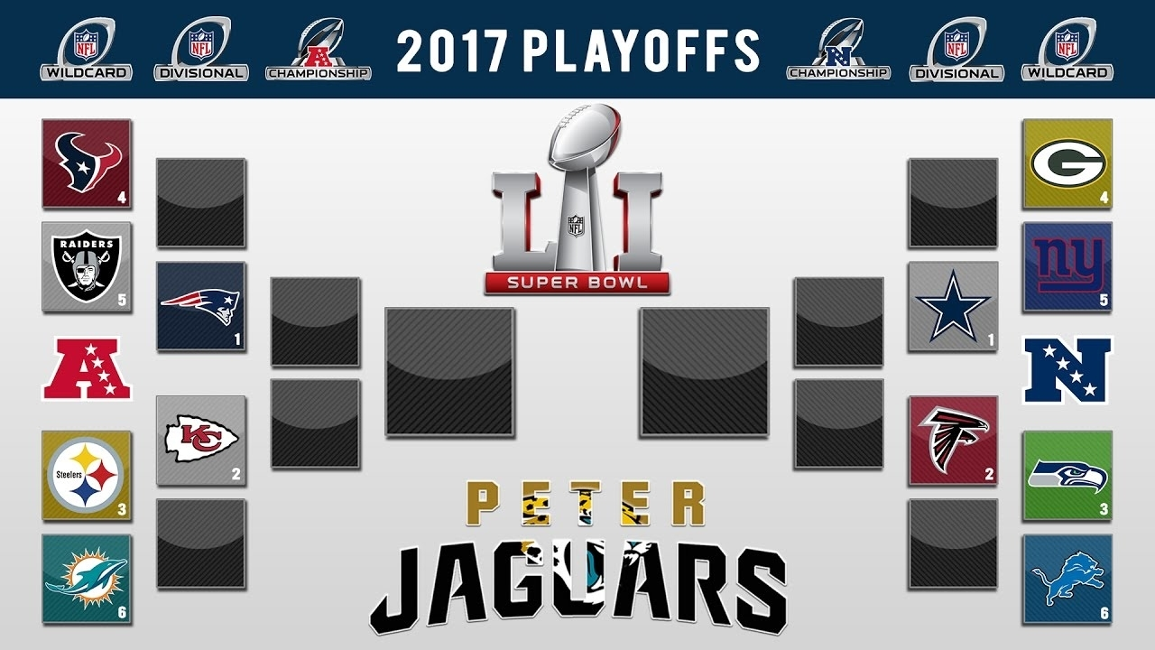 Peterjaguars' 2017 Nfl Playoff Predictions! Full Bracket + Super Bowl 51  Winner And All Games with Nfl Super Bowl 2017