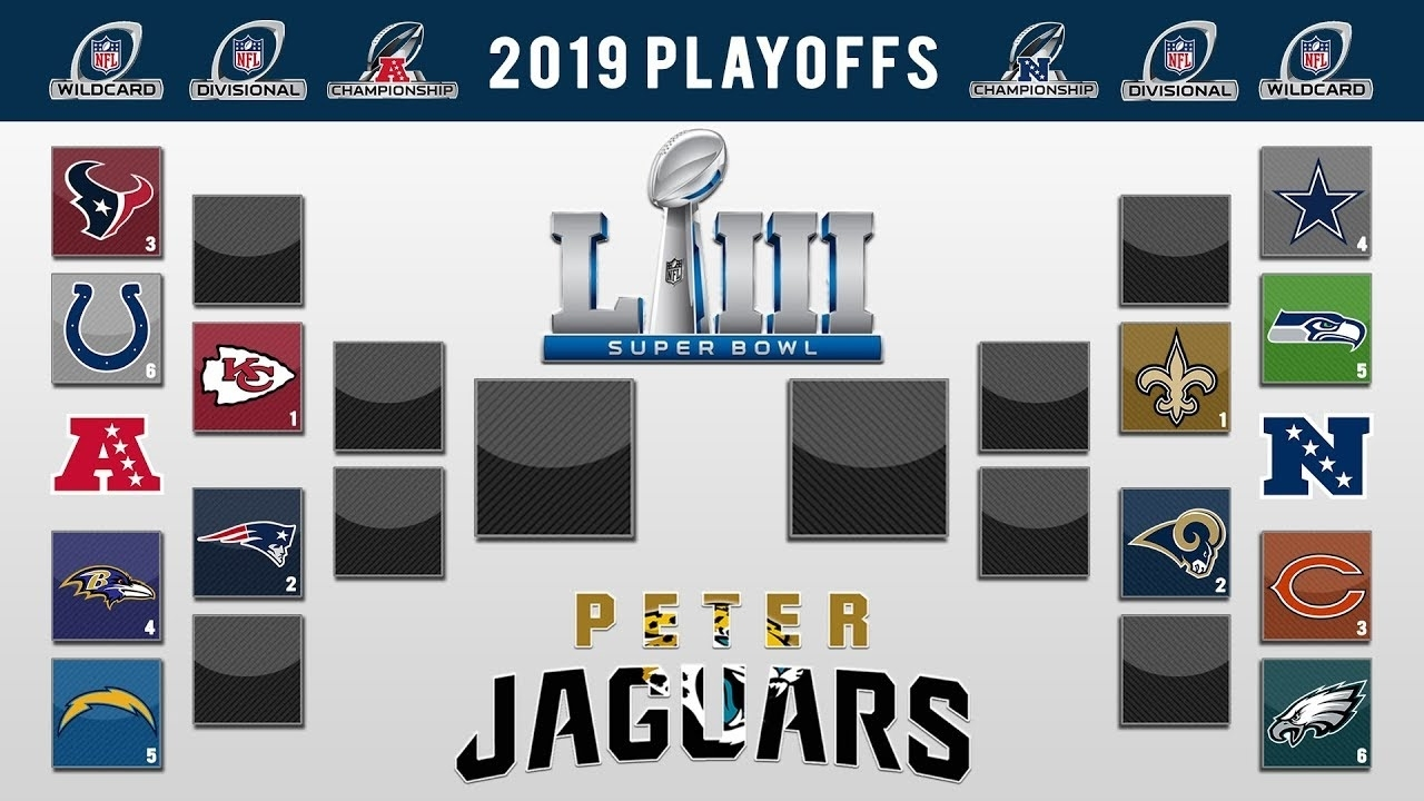 Peterjaguars' 2019 Nfl Playoff Predictions! Full Bracket + Super Bowl 53  Winner And All Picks intended for Super Bowl Playoffs 2019