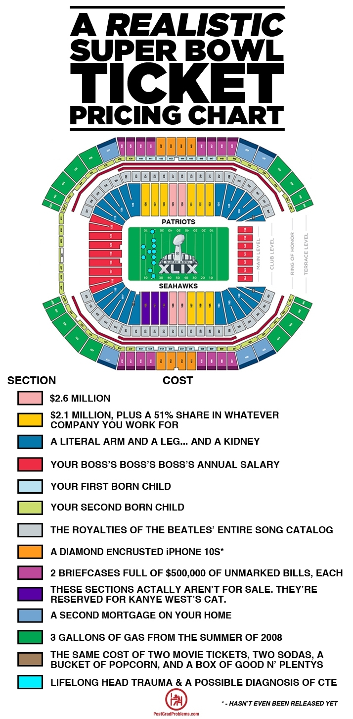 Post Grad Problems | A Realistic Super Bowl Ticket Pricing Chart throughout Super Bowl Tickets For Sale