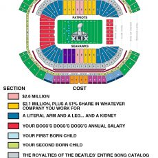 Post Grad Problems | A Realistic Super Bowl Ticket Pricing Chart with regard to Super Bowl Seating Chart Prices