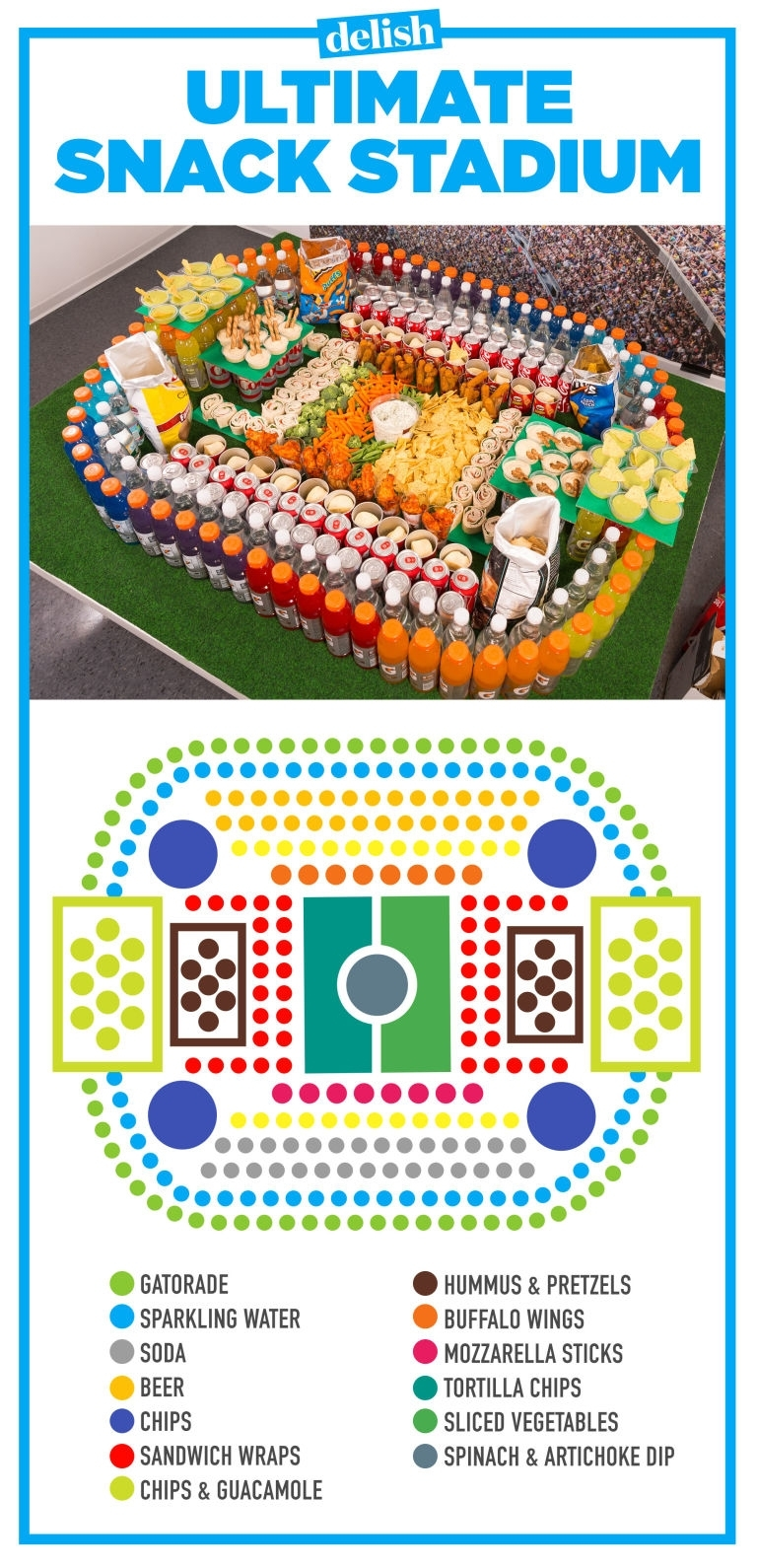 Super Bowl Snack Stadium That Is Lit For Gameday - All Created within Super Bowl Snack Map