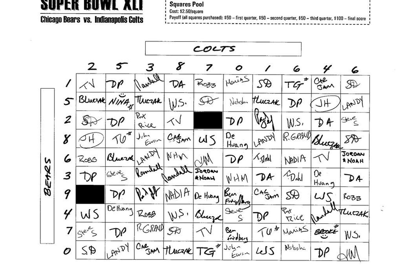 The Legal Risk Of Super Bowl Squares Pools in Super Bowl Box Layout