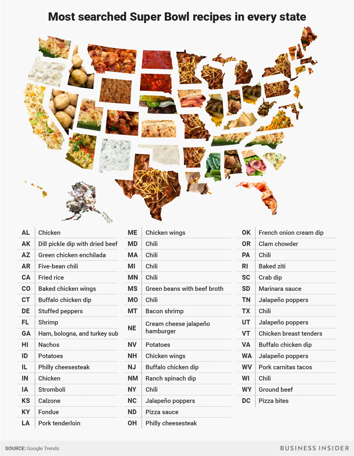 The Most Googled Super Bowl Recipe In Every State - Newstimes for Map Of Super Bowl Foods