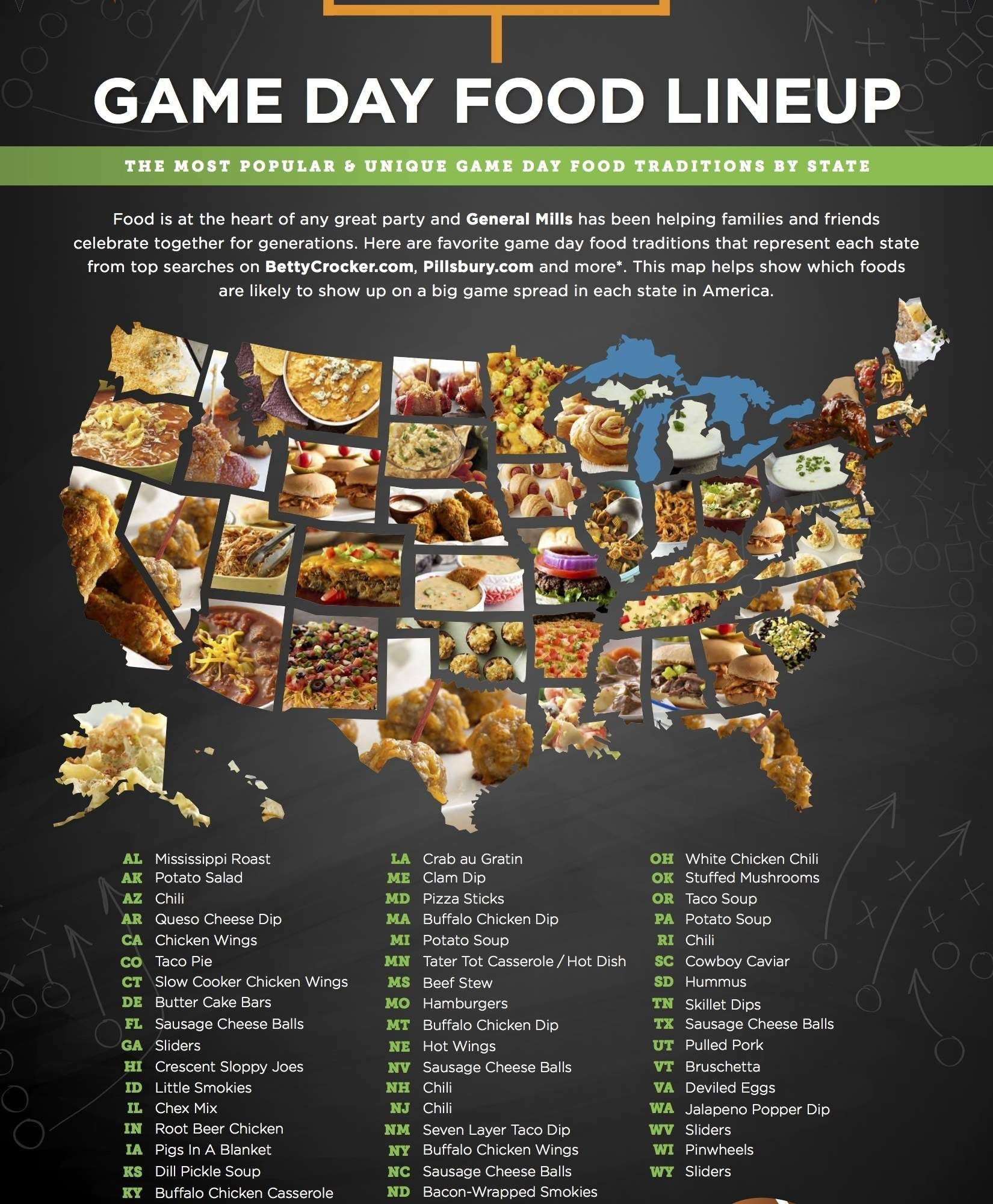 This Map Shows The Most Popular Super Bowl Foods In Every for Super Bowl Game Day Map
