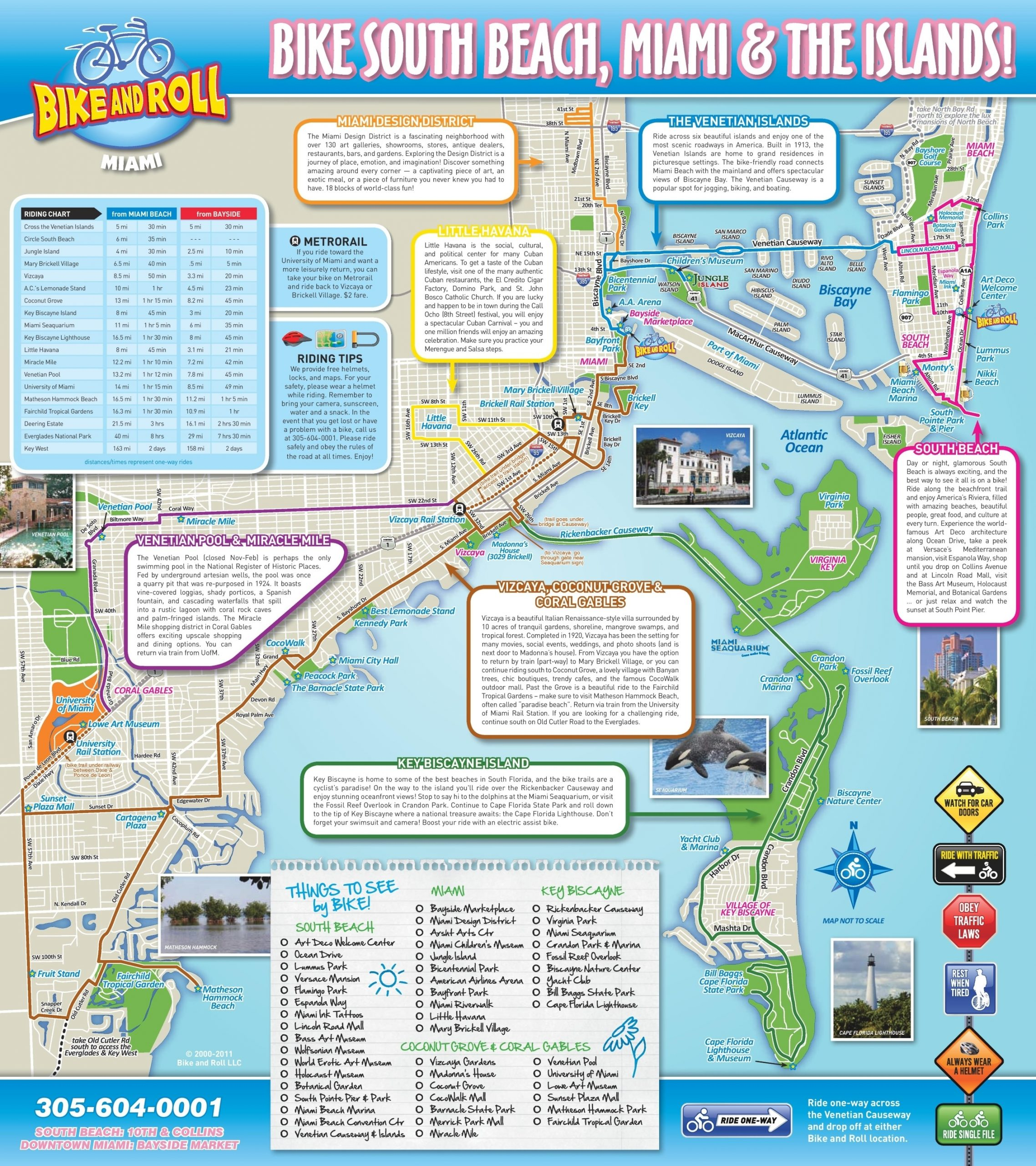 Miami And South Beach Bike Map intended for Miami Vs Miami Beach Map