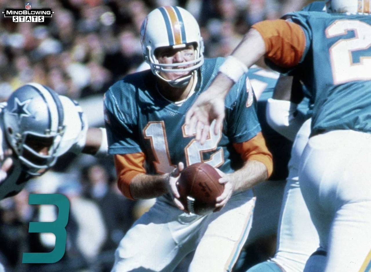 Mind-Blowing Stats For The Miami Dolphins | Nfl inside Miami Dolphins Won Super Bowl