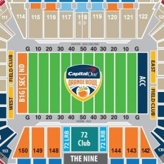 Gameday Info - The Game | Orange Bowl in Miami Open Hard Rock Stadium Address