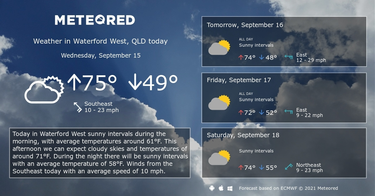 Waterford West, Qld Weather 14 Days - Meteored throughout Miami Beach Qld Map